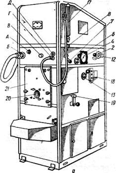 ки-4200.инструкция по стенд эксплуатации